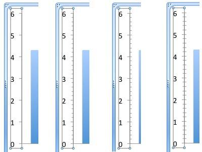 Types of Minor Tick marks on Value axis from left to right (None, Outside, Inside, and Cross)