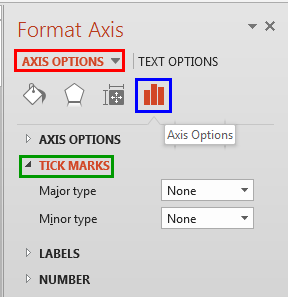 Tick Marks option selected within the Format Axis dialog box