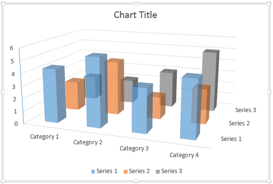 Reducing the fill opacity of columns has made the hidden chart elements visible