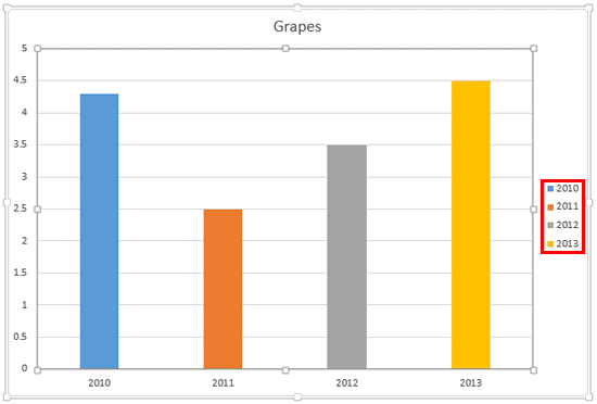 Chart Series colors changed