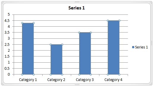 One series and four categories