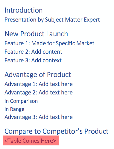 Indicate non-textual content within parentheses