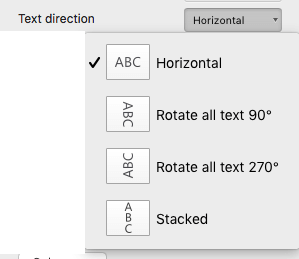 Text direction drop-down list
