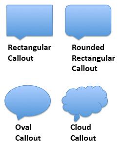 Shape Callouts