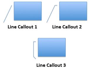 Line Callouts