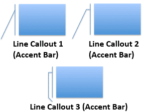 Line Callouts with Accent Bar