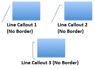 Line Callouts with no border around them