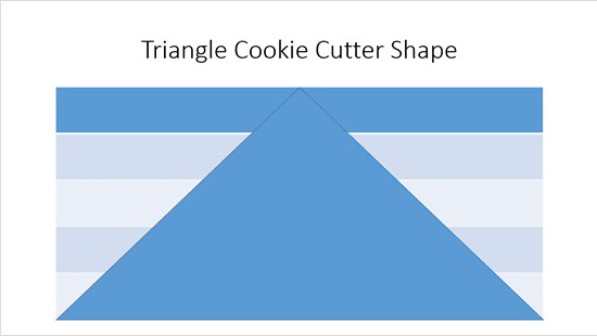 Triangle placed on the table