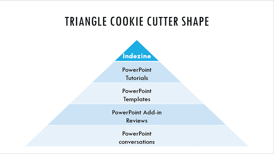 Triangle Cookie Cutter shape with new Theme applied
