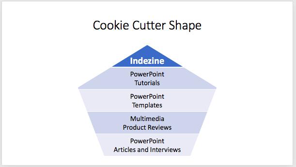Pentagon Cookie Cutter shape