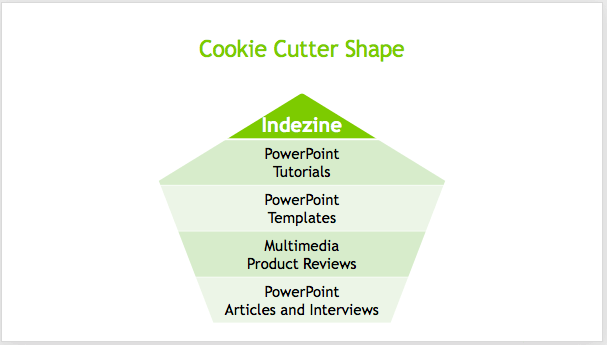 Pentagon Cookie Cutter shape with new Theme applied