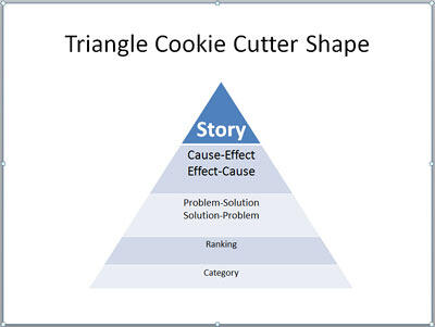 Triangle Cookie Cutter shape