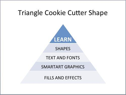 Triangle Cookie Cutter shape in PowerPoint