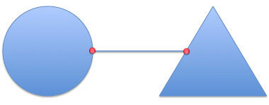 Connector connecting a circle and a triangle