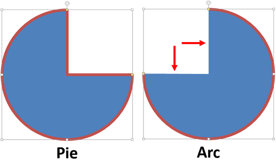 Pie and Arc shapes look similar but can be different