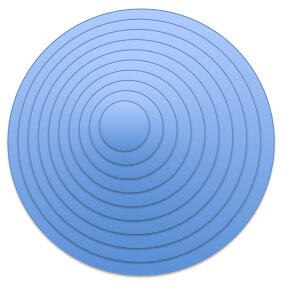 Array of ten circles placed one upon another