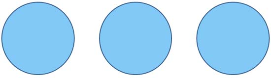 Three circles with same attributes