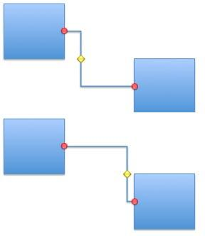 Dragging diamonds reorients the connector