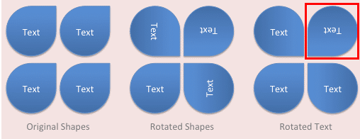 Sample shapes show various text rotations