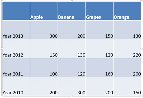 Table Columns equally distributed
