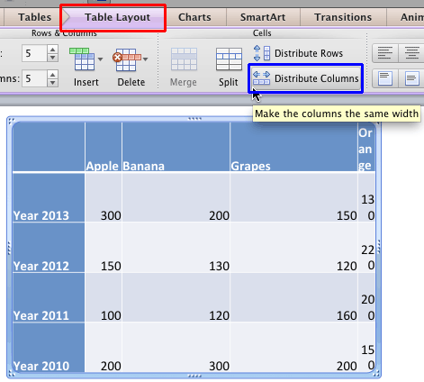 Distribute Columns option within the Table Layout tab