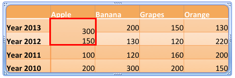 Removing borders within a table merges adjacent cells
