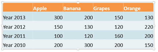 Table in PowerPoint 2013
