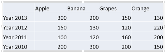 PowerPoint table with all Table Style Options deselected