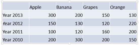 Table with banded rows