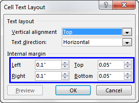Cell Text Layout dialog box