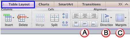 Alignment options for Table cell content
