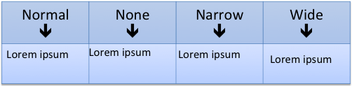 Various margin settings applied to the Table Cells