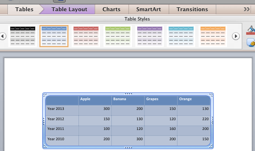 Word table content pasted into PowerPoint table