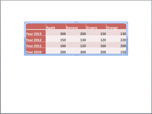 PowerPoint table applied with a new style