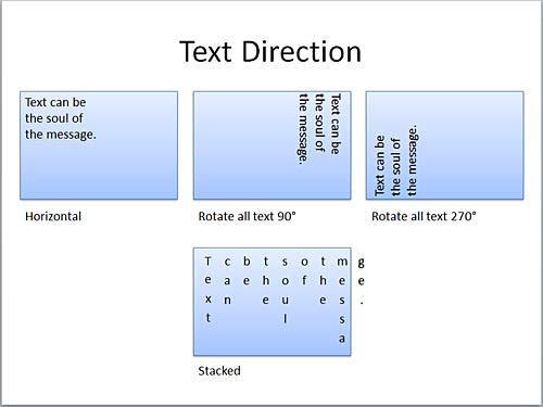 Text direction examples