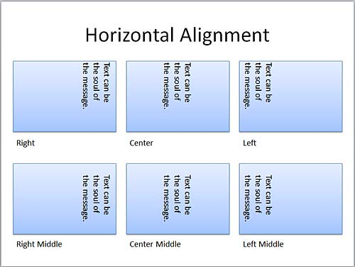 Examples of Horizontal alignment of the text rotated to 90°