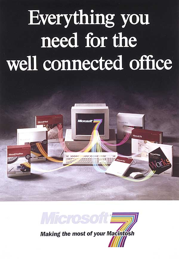 Making the most of your Macintosh
